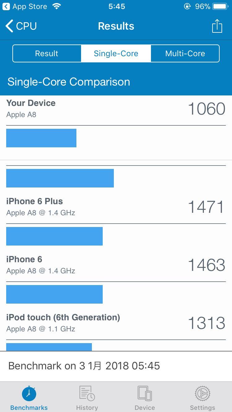 iPhone6ベンチマーク結果