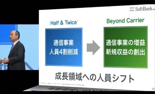 ソフトバンクの孫正義氏が携帯料金の値下げ検討を発表!iPhoneが安く利用できるか調査結果を公開