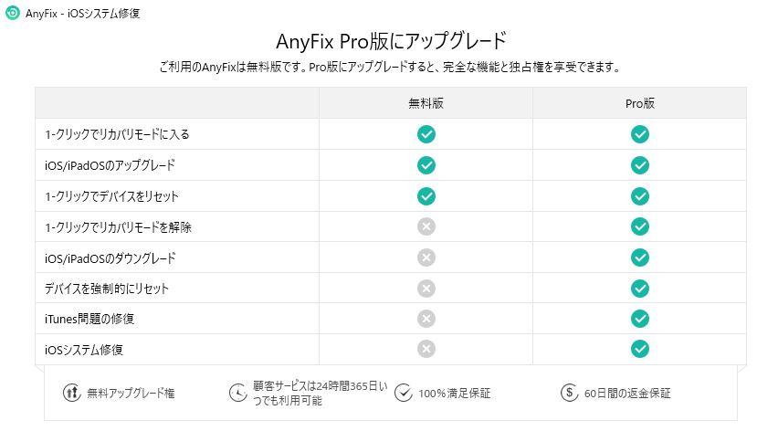 AnyFixPro版機能