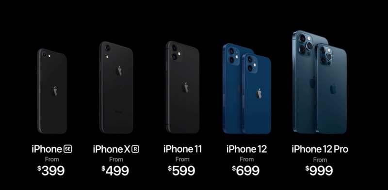 iPhoneの新ラインアップ
